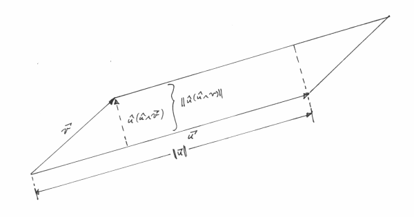 Area of parallelogram spanned by two vectors « Peeter Joot