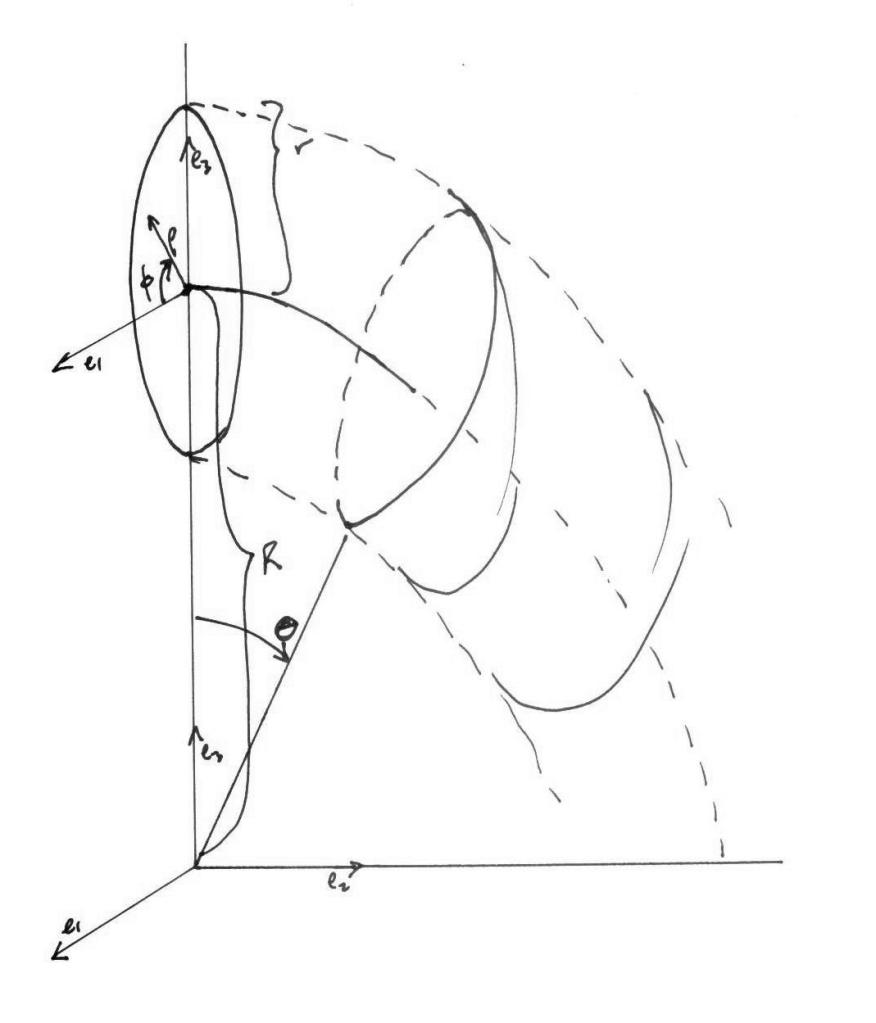 Volume element for a toroidal segment. « Peeter Joot's